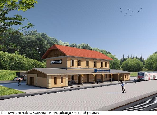 Rozpoczyna się przebudowa dworca Kraków Swoszowice