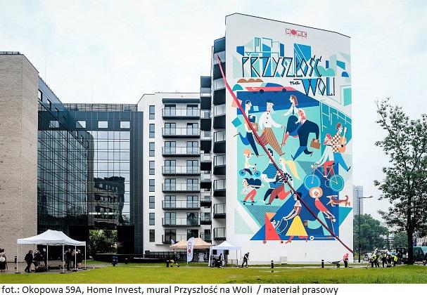Home Invest świętuje i maluje Przyszłość na warszawskiej Woli
