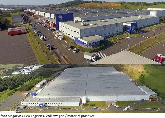 Operator logistyczny CEVA Logistics przedłuża kontrakt z Volkswagenem