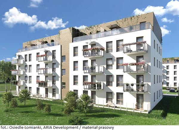 Mieszkania z rynku pierwotnego: III etap Osiedla Łomianki w sprzedaży