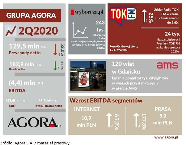 Agora_2kw2020_pol