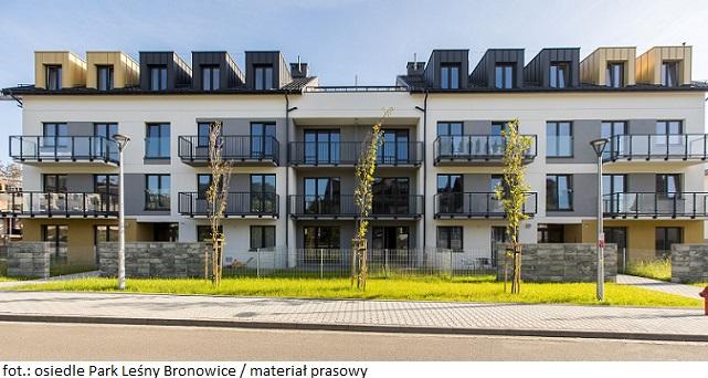 Ponad 2 mln dorosłych Polaków mieszka z rodzicami