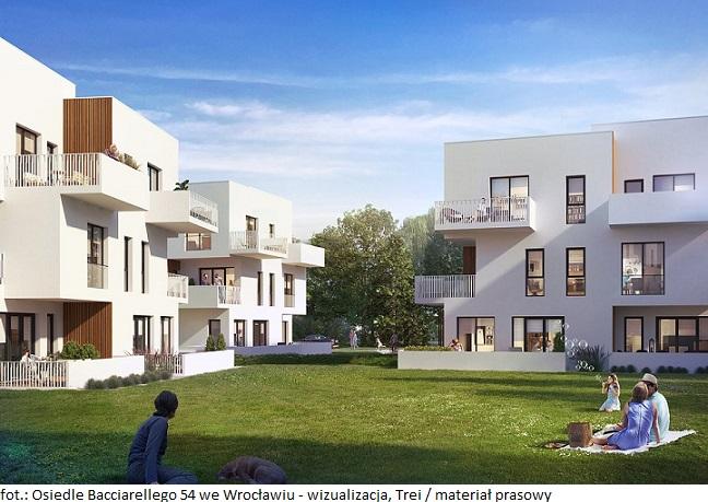 Deweloper Trei buduje wille na osiedlu Bacciarellego 54 we Wrocławiu