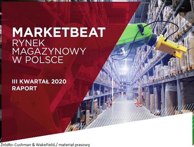 2020_q3_marketbeat