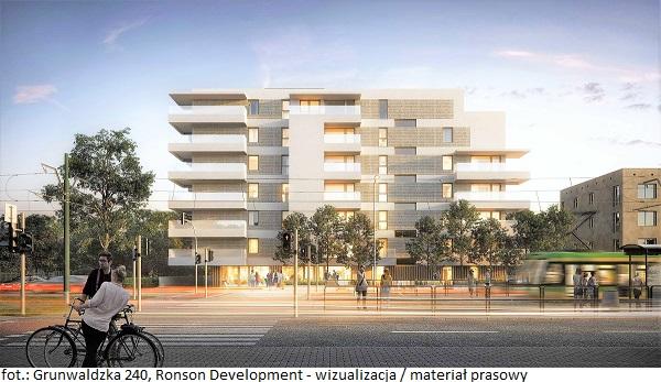 Grunwaldzka 240_Ronson Development