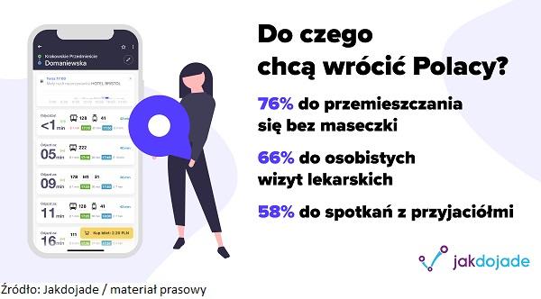 1200x628_jakdojade_powroty_press_2