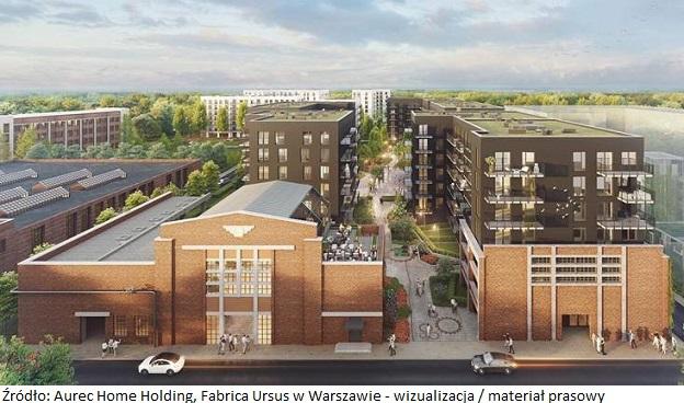 Mieszkania na sprzedaż w Warszawie cieszą się dużym powodzeniem wśród kupujących