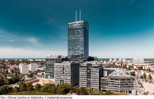 Facebook i Telus International wynajęli powierzchnie biurowe w Olivia Centre w Gdańsku